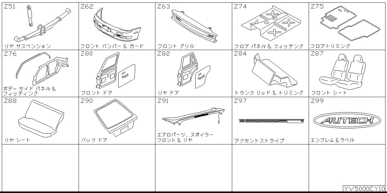 Accessories V5