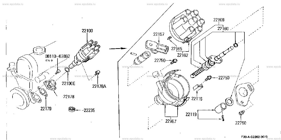 Scheme G2202003