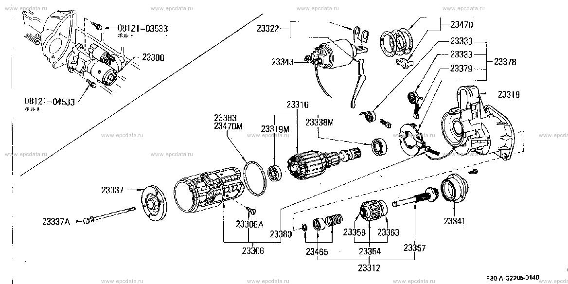 Scheme G2205007