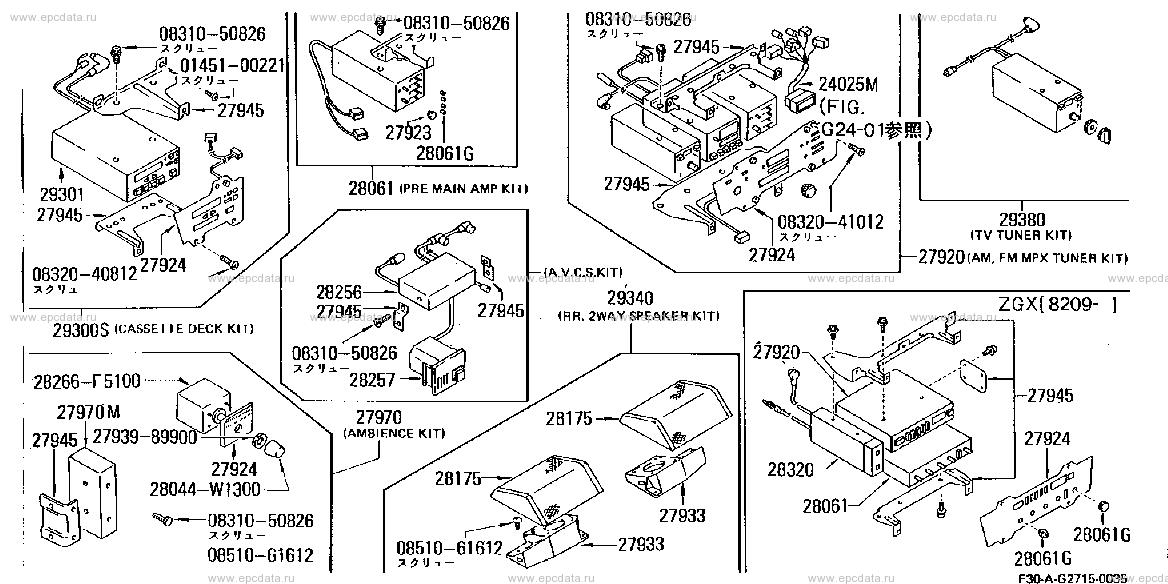 Scheme G2715002