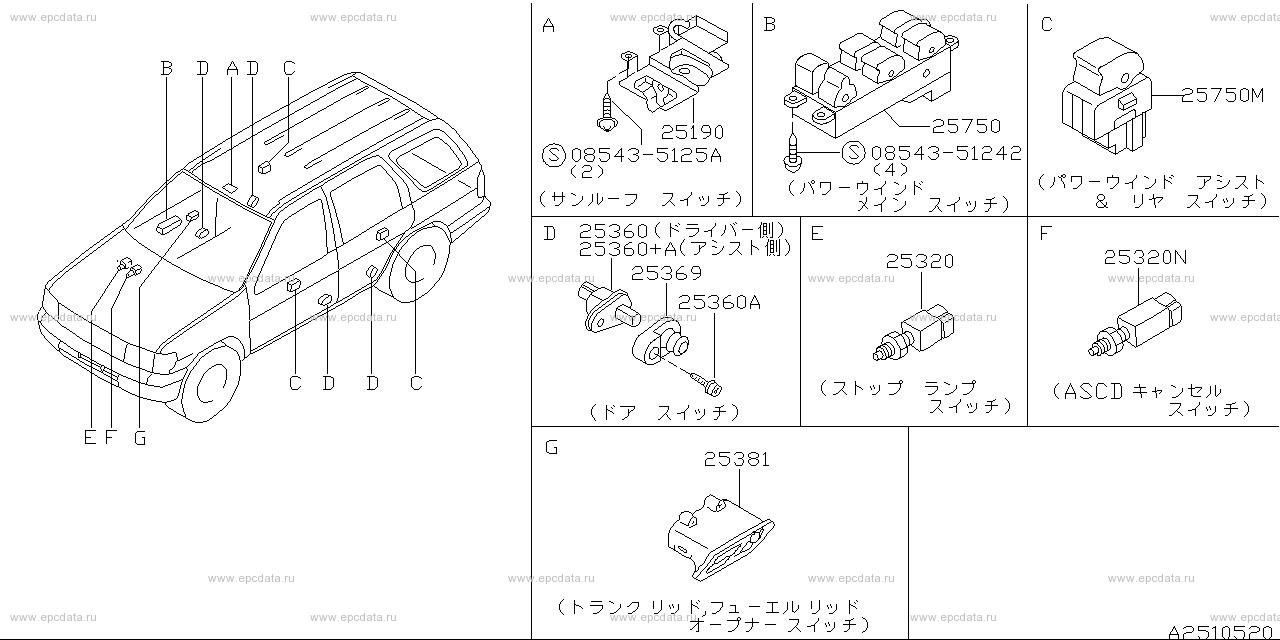 Scheme 251-_003
