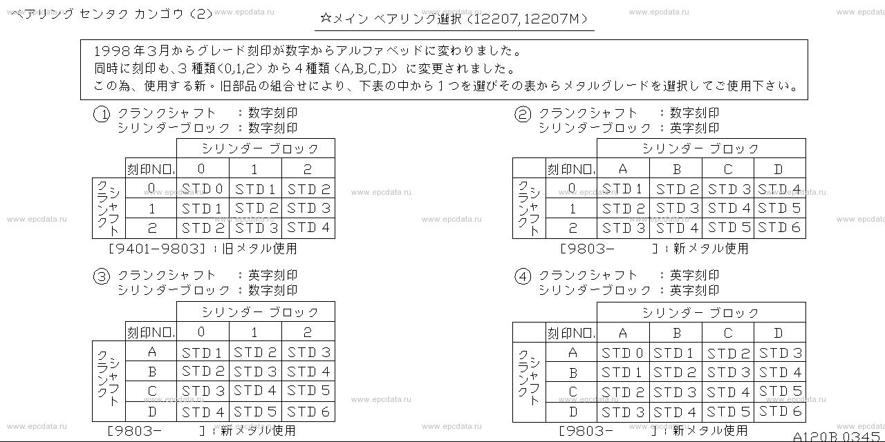Scheme 120B_001