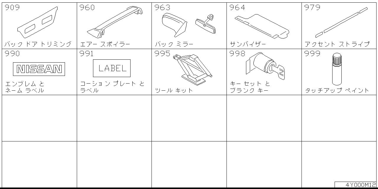 Body parts Y4
