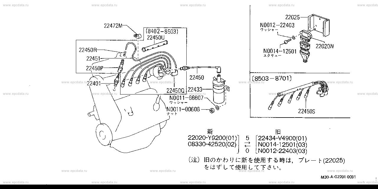 Scheme G2201001