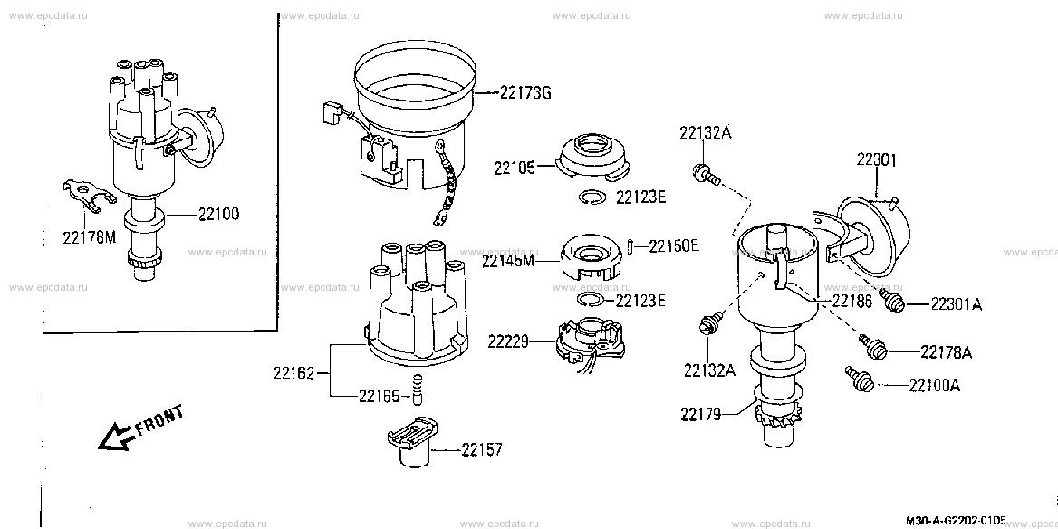 Scheme G2202002
