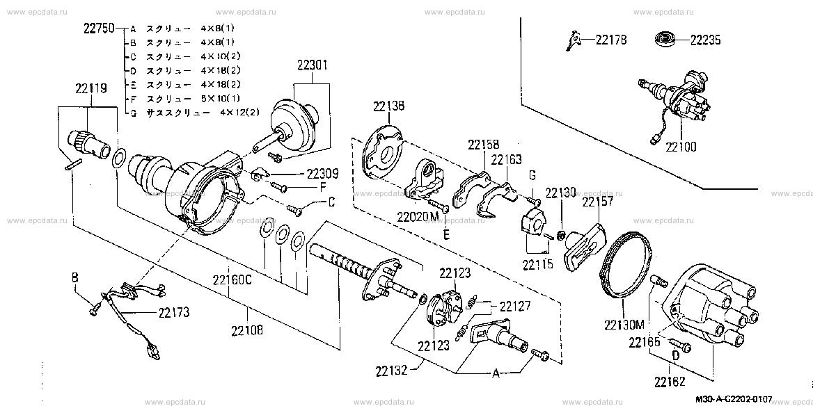 Scheme G2202004