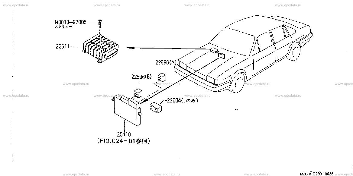 Scheme G2801001