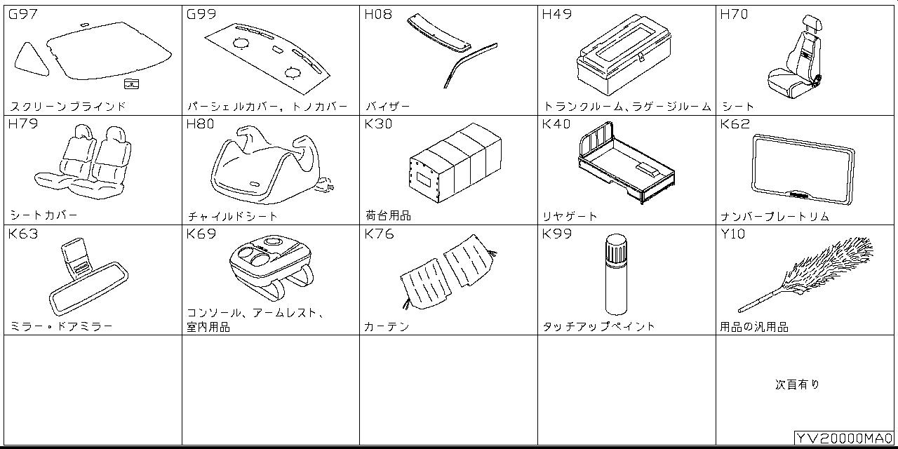 Accessories V2