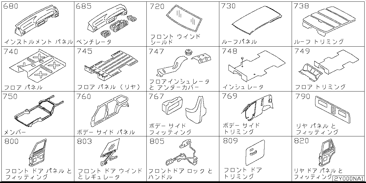 Body parts Y2