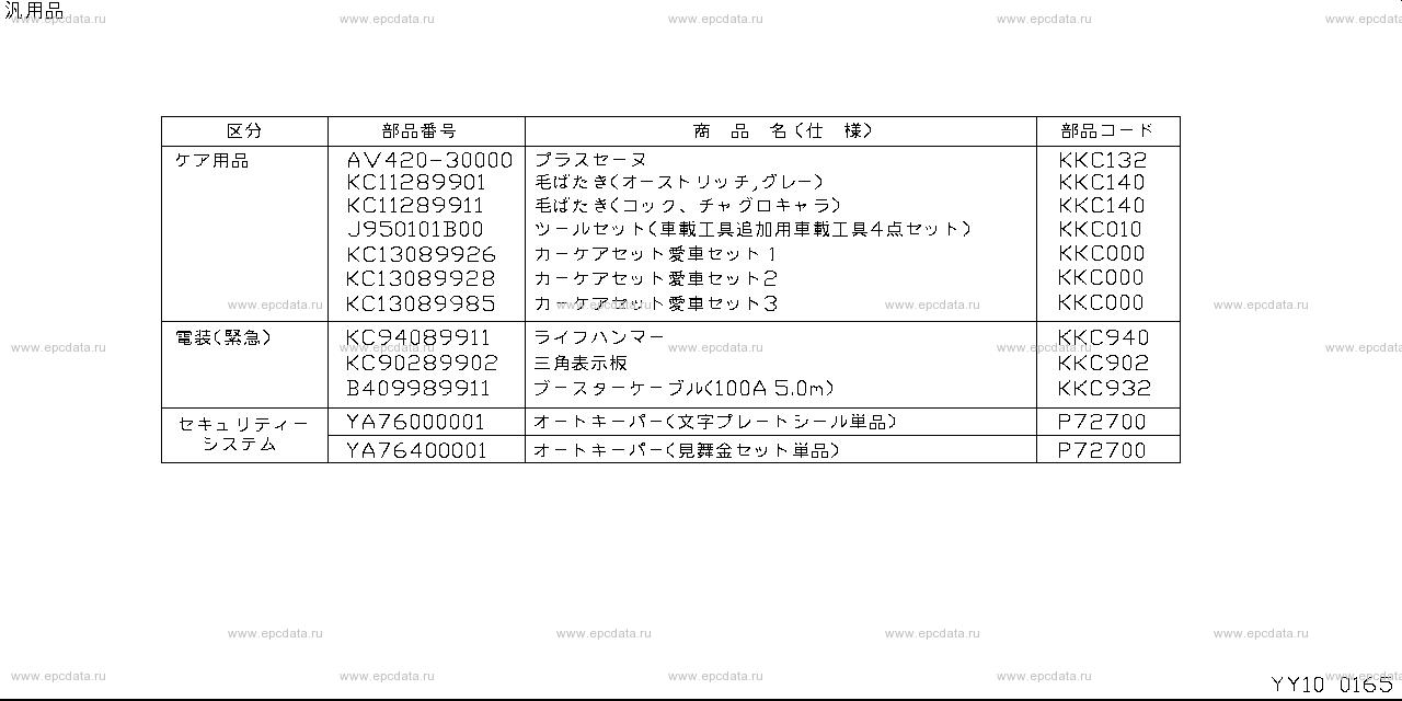 Scheme Y10__001