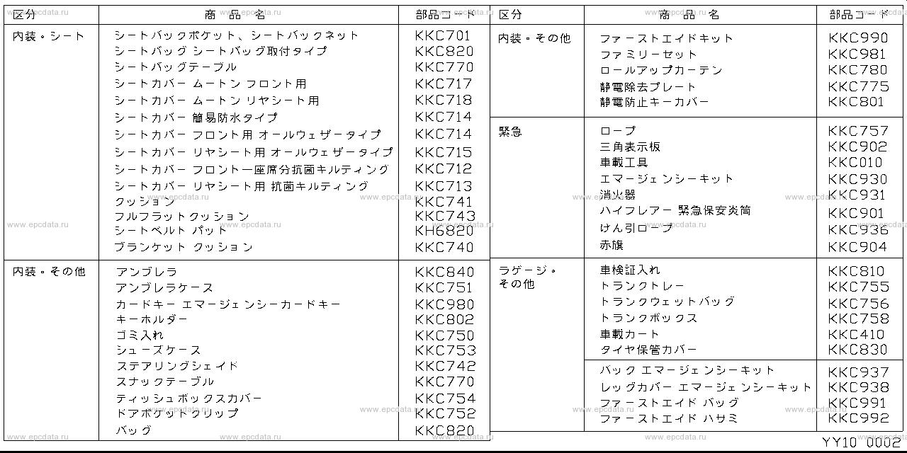 Scheme Y10__002