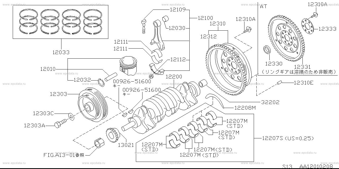 Scheme A1201003