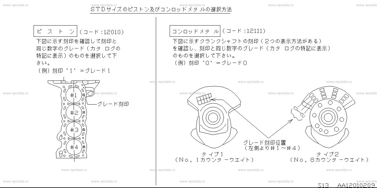 Scheme A1201004
