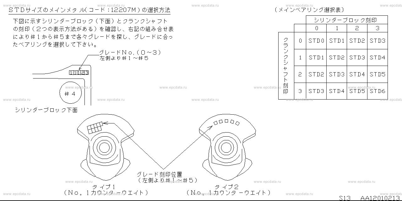 Scheme A1201005