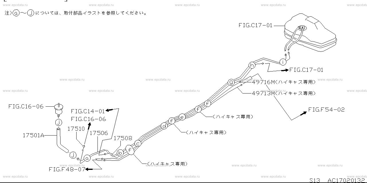 Scheme C1702001