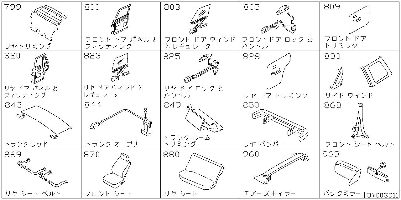 Body parts Y3