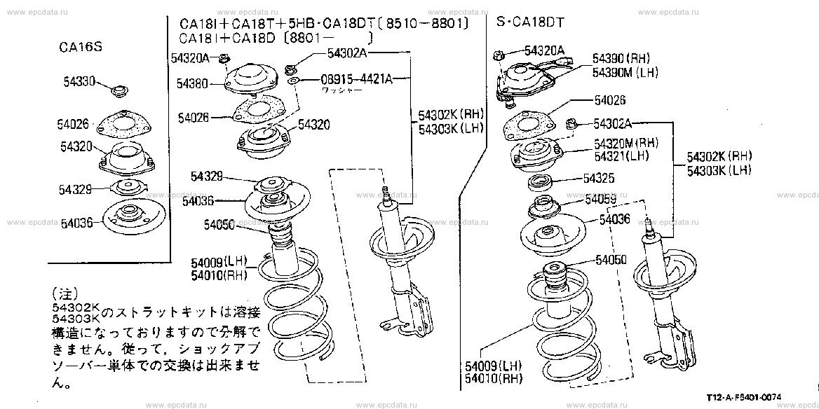 Scheme F5401001