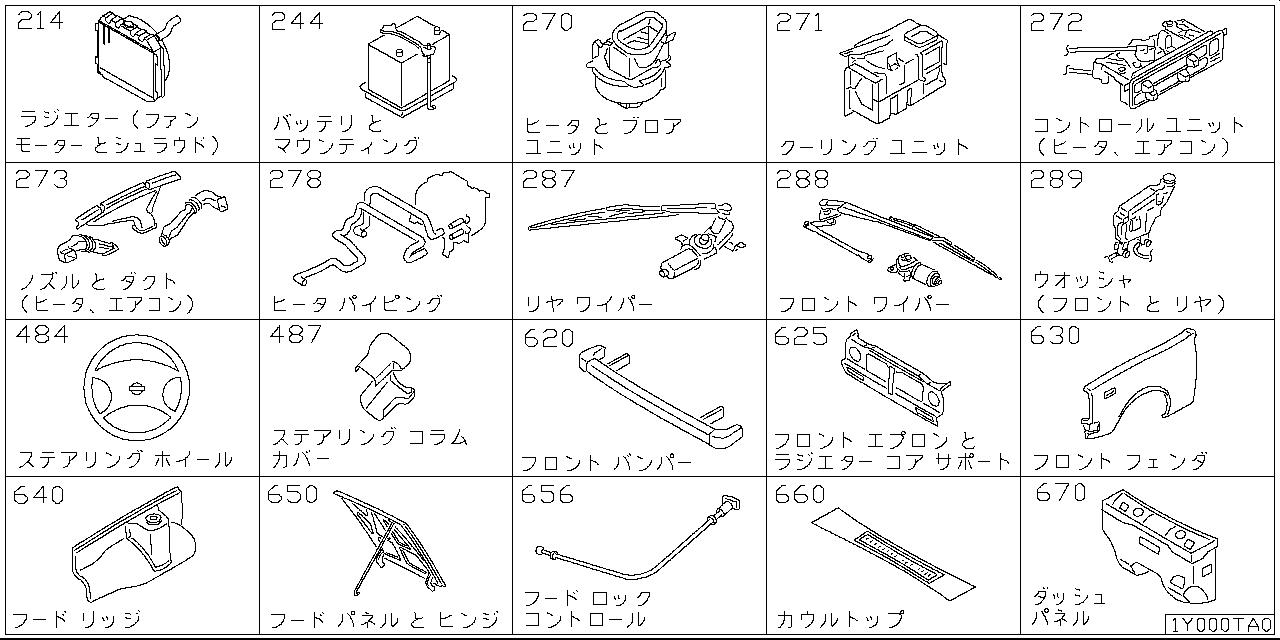 Body parts Y1