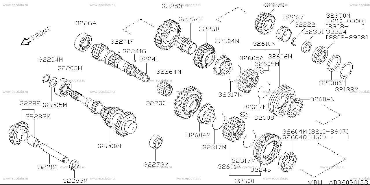 Scheme D3203001