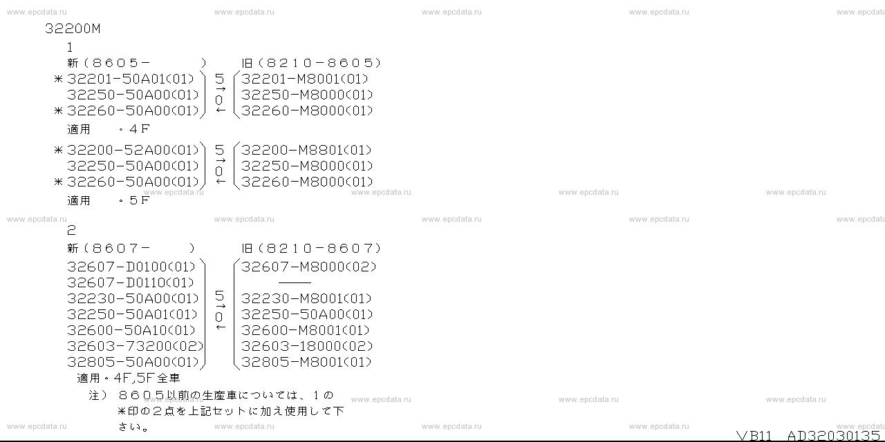 Scheme D3203003
